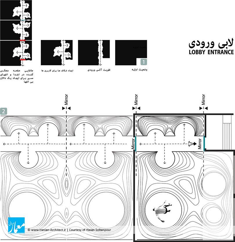 آپارتمان مسکونی آوانداد / حسن سلطانپور