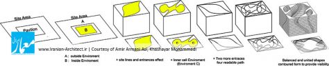 Courtesy of Amir Armani Asl, Khashayar Mohammadi