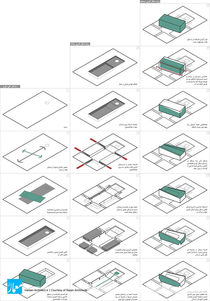مسجد دانشگاه جیرفت / دفتر معماری رازان