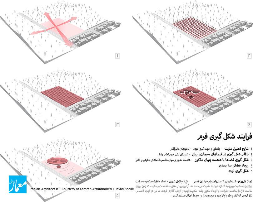 پردیس تئاتر مشهد / کامران افشارنادری + جواد شعری