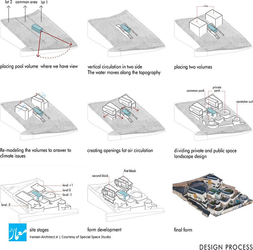 ویلای دوقلوی مشا / استودیو طراحی و ساخت فضای خاص