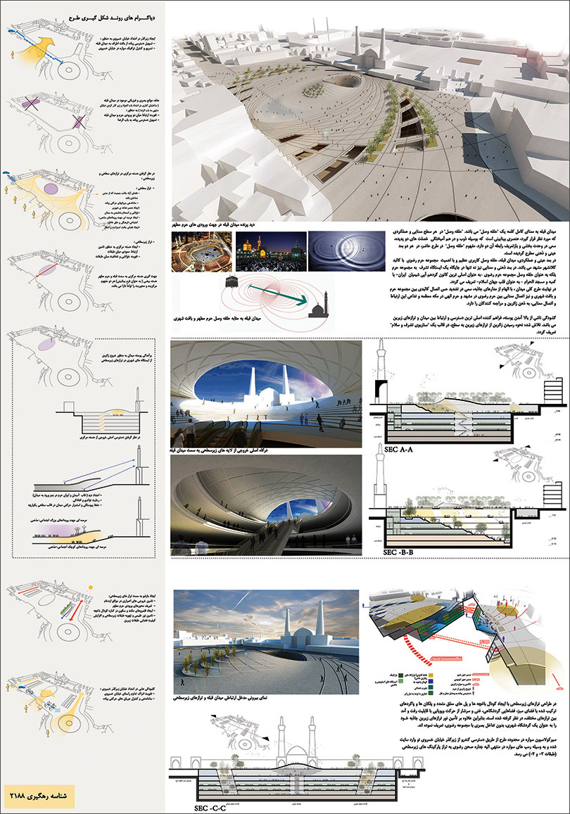 Winners of Mashhad Qibleh Square Competition