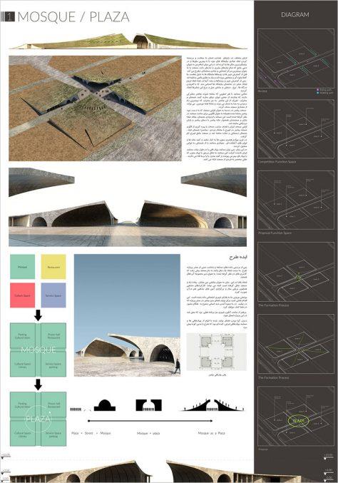 مرحله اول مسابقه طراحی مسجد و میدان (پلازا) گلشهر کرج / طرح برگزیده: سامان زارع، رامین کاظمزاده، شهناز ابراهیمی، آزاده قدرتی