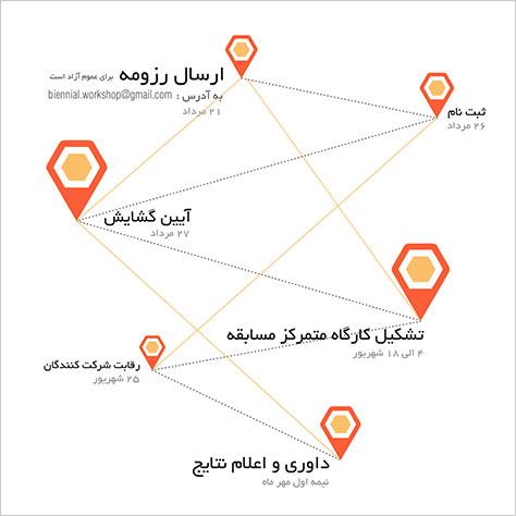 برنامه زمانبندی کارگاه ـ مسابقه «پاویون معماری ایران»