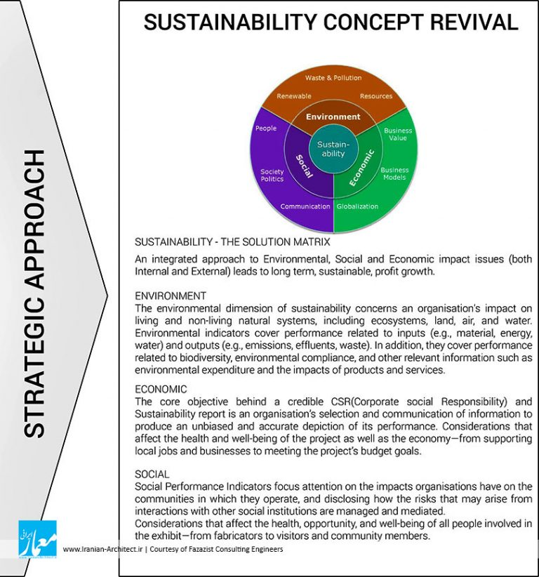 concept of sustainability