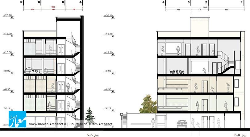Courtesy of Heram Architect