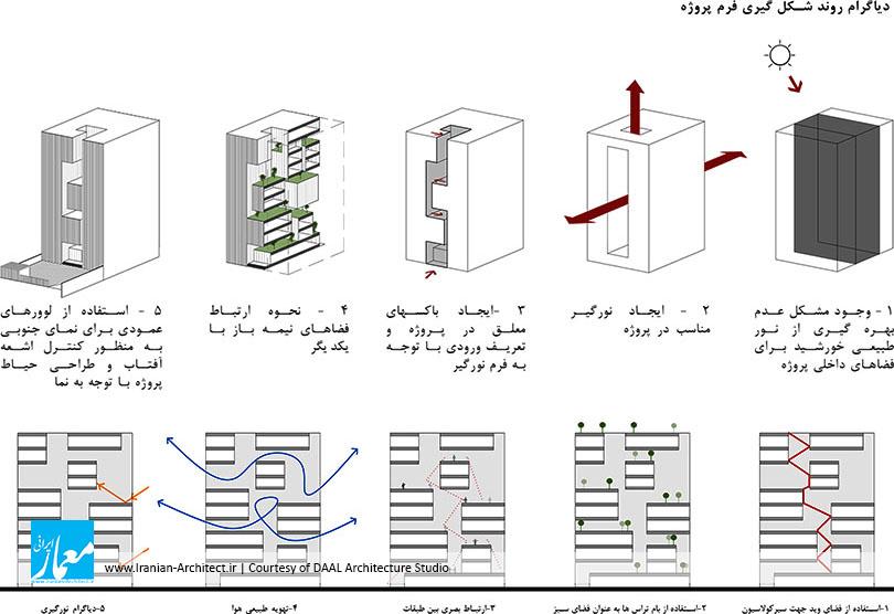 Courtesy of DAAL Architecture Studio