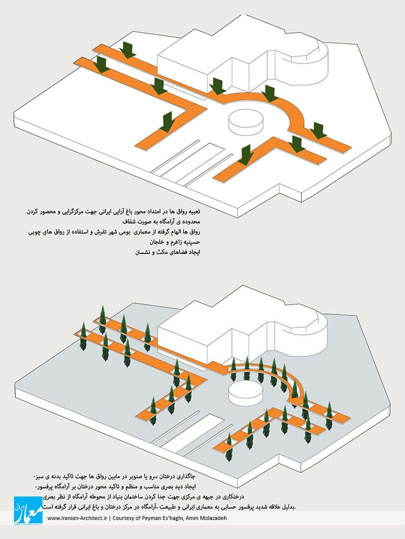 بنای یادبود و مجموعه فرهنگی پروفسور حسابی / پیمان اسحاقی، امین مولازاده