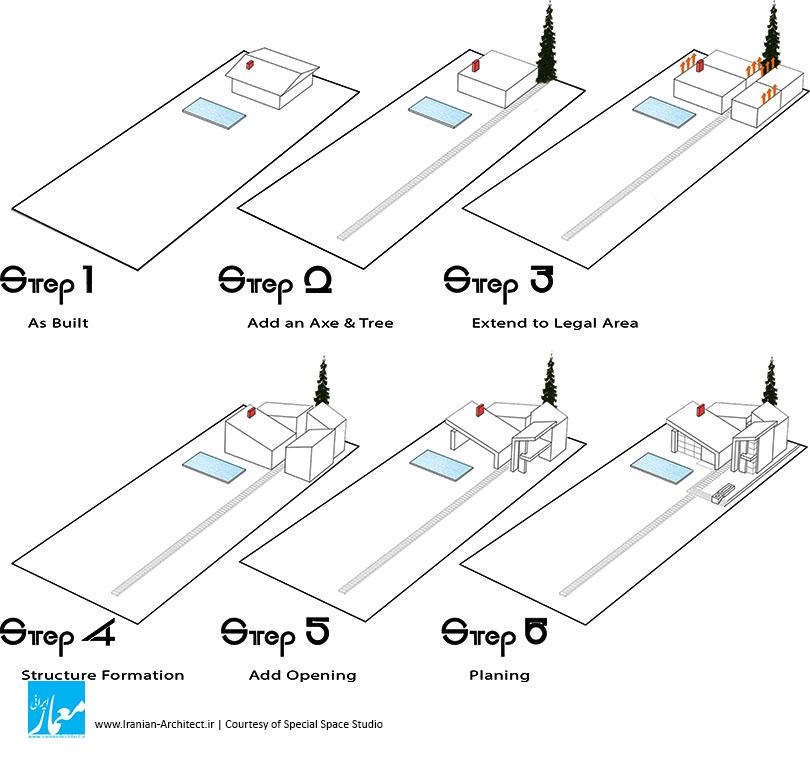 ویلای چمن / آتلیه معماری فضای خاص