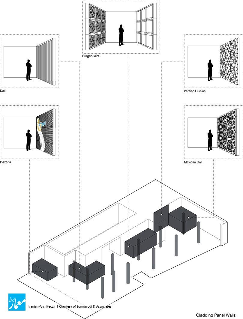 آدرس فودهال / دفتر معماری زمردی و همکاران