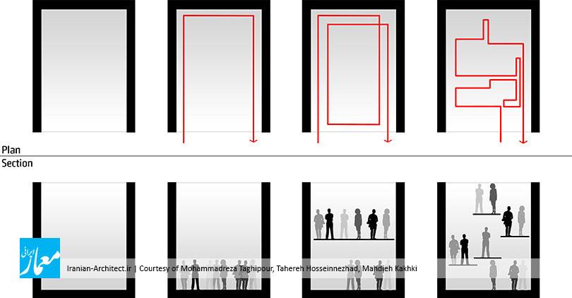 غرفه ایران در دوسالانه معماری ونیز 2016 / محمدرضا تقیپور، طاهره حسیننژاد، مهدیه کاخکی