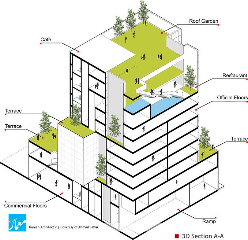 ساختمان تجاری ـ اداری بریس / احمد صفار